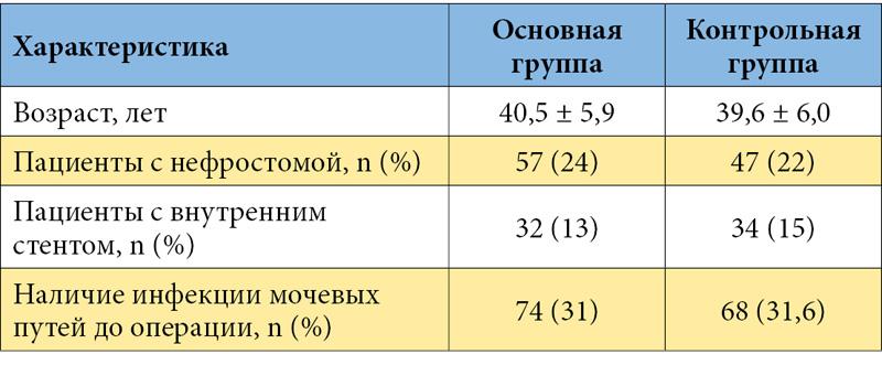 Kanefron a prosztatitis kezelésére)