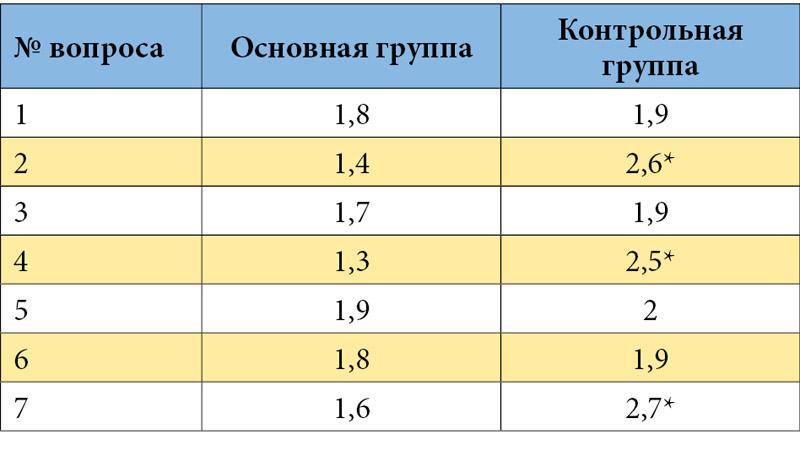 Kanefron prosztatagyulladás-áttekintések