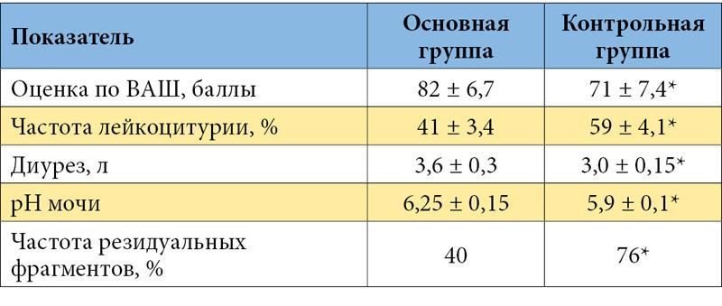 Gyógynövény a cystitis canephron-től